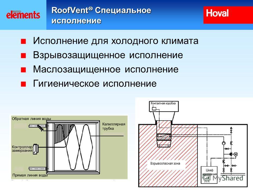 32 RoofVent Специальное исполнение Исполнение для холодного климата Взрывозащищенное исполнение Маслозащищенное исполнение Гигиеническое исполнение