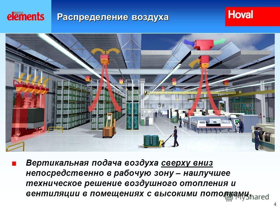 4 Распределение воздуха Вертикальная подача воздуха сверху вниз непосредственно в рабочую зону – наилучшее техническое решение воздушного отопления и вентиляции в помещениях с высокими потолками.