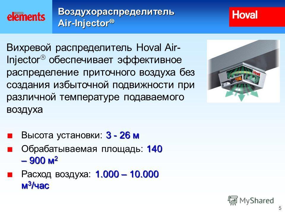 5 Воздухораспределитель Air-Injector Воздухораспределитель Air-Injector Вихревой распределитель Hoval Air- Injector обеспечивает эффективное распределение приточного воздуха без создания избыточной подвижности при различной температуре подаваемого во