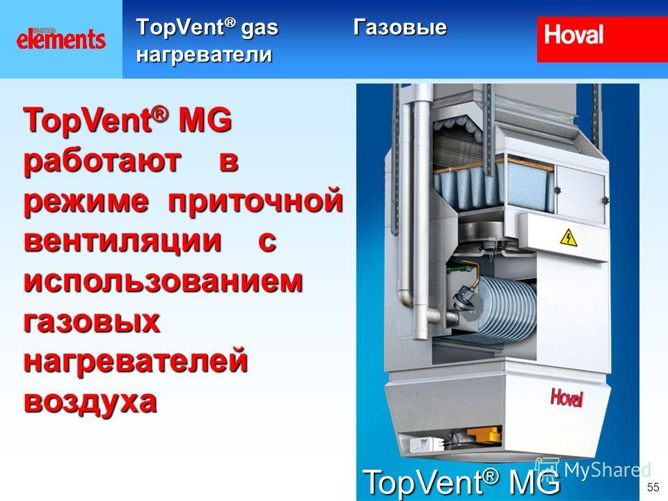 55 TopVent gas Газовые нагреватели TopVent ® MG работают в режиме приточной вентиляции с использованием газовых нагревателей воздуха TopVent ® MG