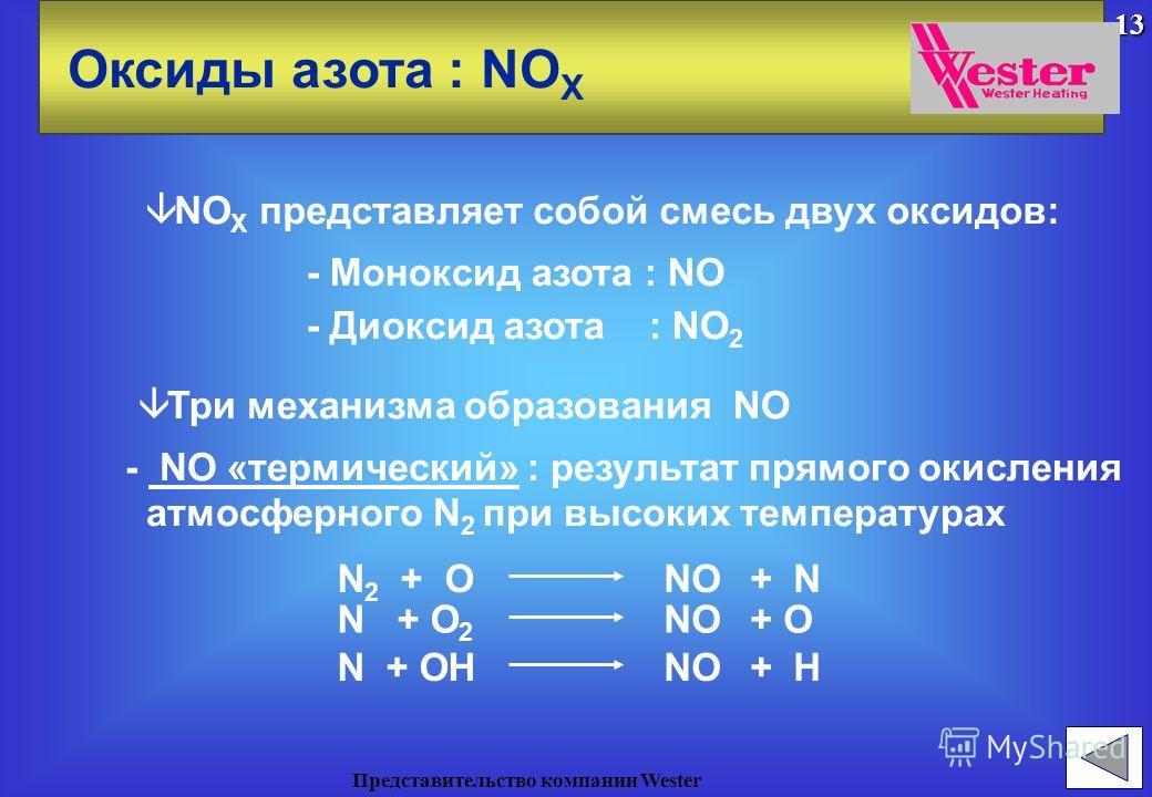 Моноксид карбон : CO Внимание : Кривая при сжигании природного газа 1212 Представительство компании Wester