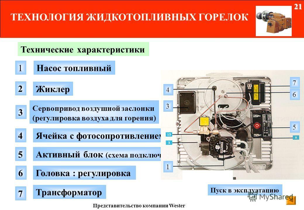 Турбина приводится в движение электрическим мотором 2-режимный,сервопривод воздушный заслонки с независимыми открытиями Топливный насос приводится в движение электрическим мотором Топливо под давлением подается на жиклер через электроклапан Откалибро