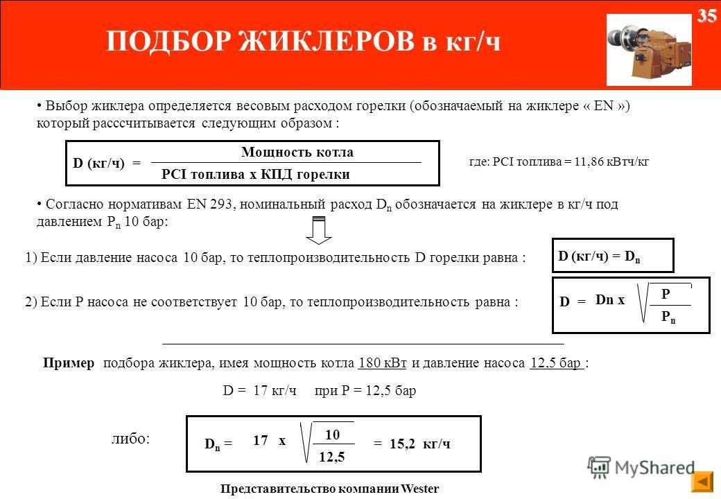 СПЕКТР РАСПЫЛЕНИЯ34 Представительство компании Wester