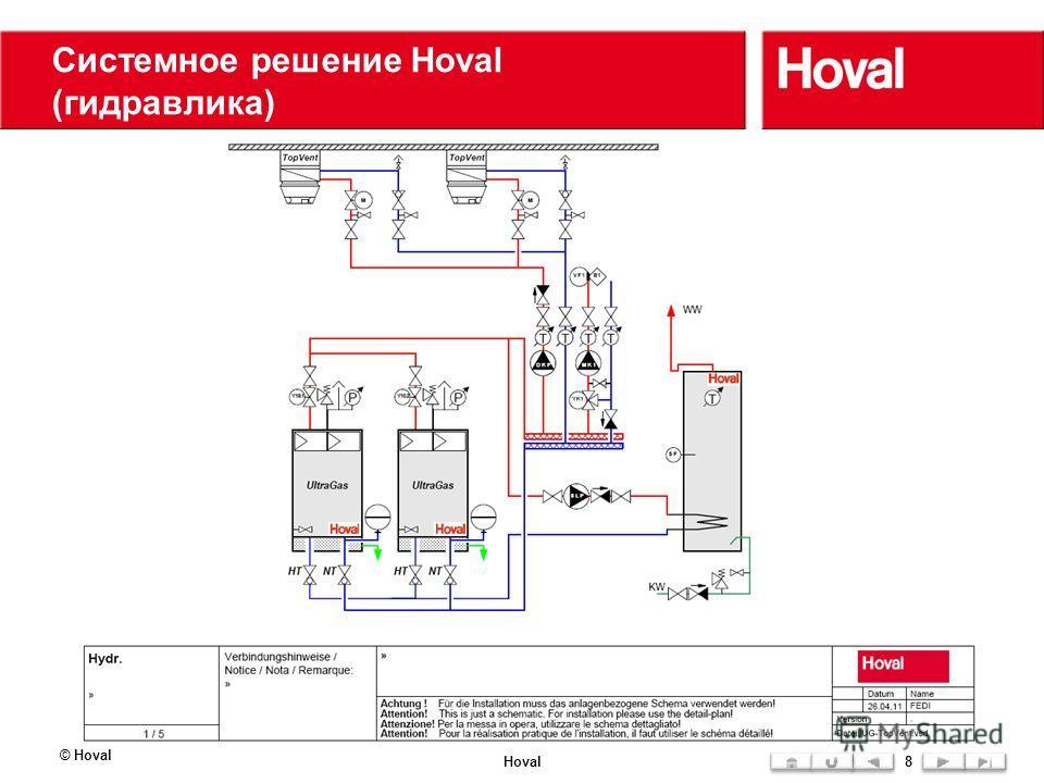 Системное решение Hoval (гидравлика) © Hoval Hoval8