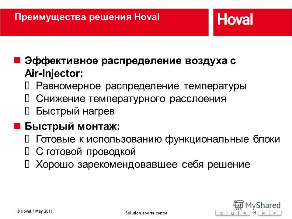 Преимущества решения Hoval Эффективное распределение воздуха с Air-Injector: Равномерное распределение температуры Снижение температурного расслоения Быстрый нагрев Быстрый монтаж: Готовые к использованию функциональные блоки С готовой проводкой Хоро