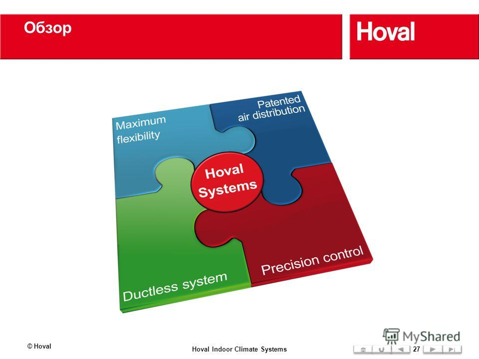 Обзор © Hoval Hoval Indoor Climate Systems27