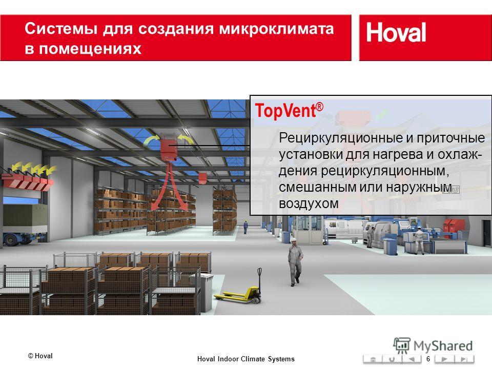Системы для создания микроклимата в помещениях © Hoval Hoval Indoor Climate Systems6 TopVent ® Рециркуляционные и приточные установки для нагрева и охлаж- дения рециркуляционным, смешанным или наружным воздухом