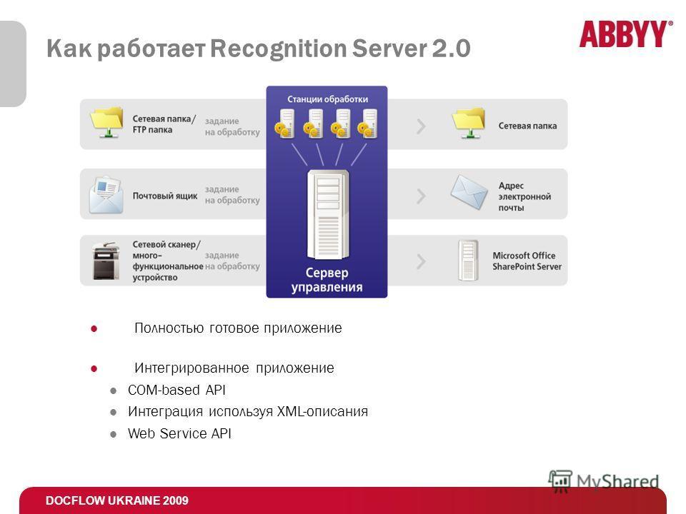 DOCFLOW UKRAINE 2009 Как работает Recognition Server 2.0 Полностью готовое приложение Интегрированное приложение COM-based API Интеграция используя XML-описания Web Service API