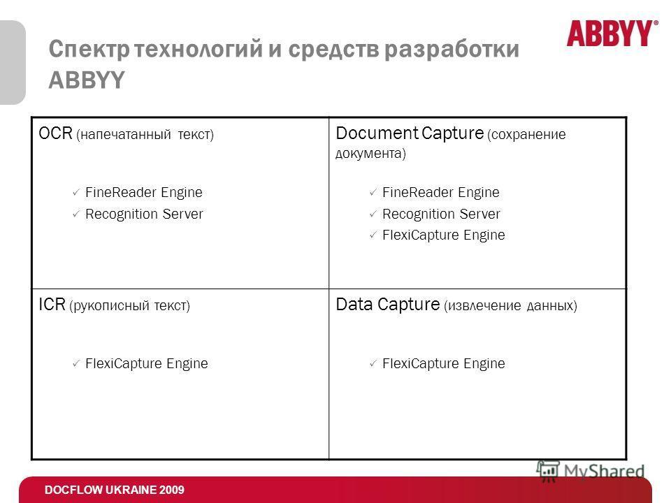 DOCFLOW UKRAINE 2009 Спектр технологий и средств разработки ABBYY OCR (напечатанный текст) FineReader Engine Recognition Server Document Capture (сохранение документа) FineReader Engine Recognition Server FlexiCapture Engine ICR (рукописный текст) Fl