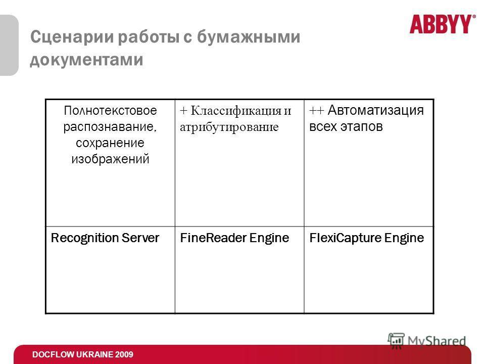 DOCFLOW UKRAINE 2009 Сценарии работы с бумажными документами Полнотекстовое распознавание, сохранение изображений + Классификация и атрибутирование ++ Автоматизация всех этапов Recognition ServerFineReader EngineFlexiCapture Engine