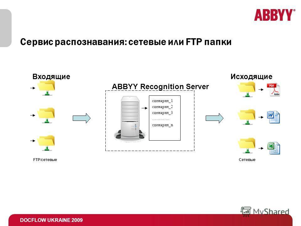 DOCFLOW UKRAINE 2009 Сервис распознавания: сетевые или FTP папки ABBYY Recognition Server FTP/сетевые сценария_1 сценария_2 сценария_3 …………. сценария_n ВходящиеИсходящие Сетевые