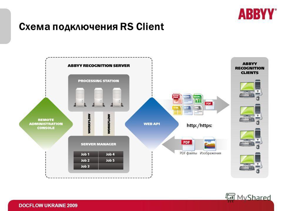 DOCFLOW UKRAINE 2009 Схема подключения RS Client
