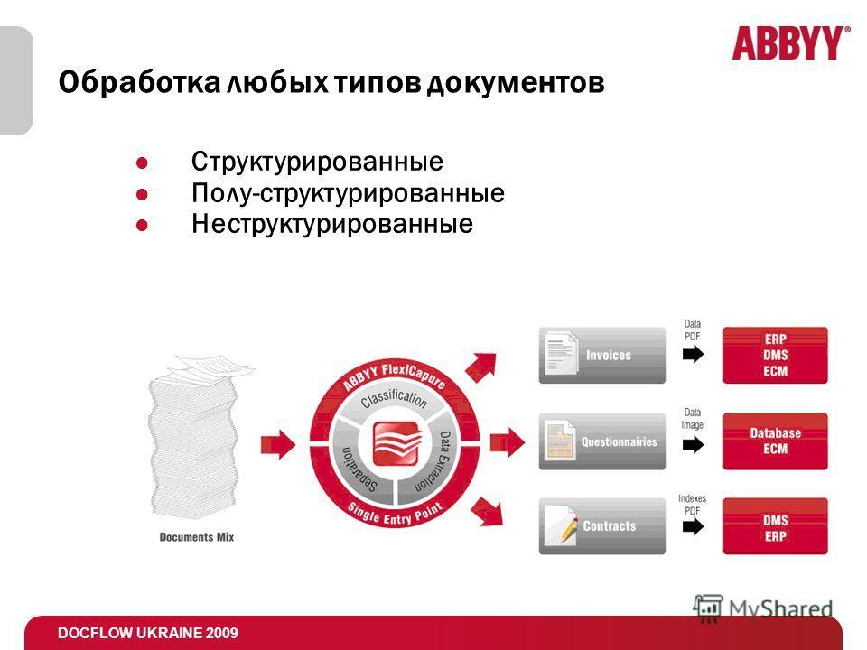 DOCFLOW UKRAINE 2009 Обработка любых типов документов Структурированные Полу-структурированные Неструктурированные