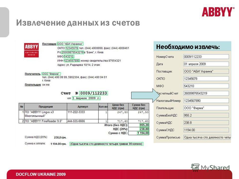 DOCFLOW UKRAINE 2009 Необходимо извлечь: названия компаний реквизиты ОКПО расчетный счет ИИН номер счета дату сумму Извлечение данных из счетов
