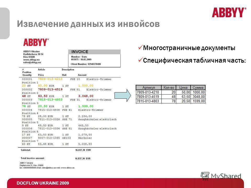 DOCFLOW UKRAINE 2009 Извлечение данных из инвойсов Многостраничные документы Специфическая табличная часть: