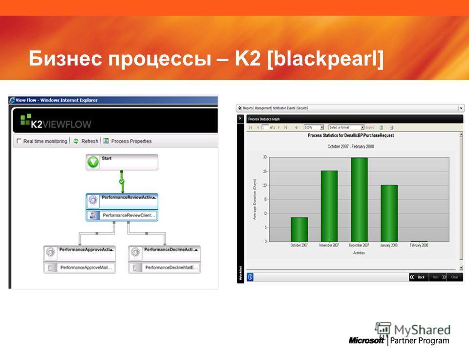 Бизнес процессы – K2 [blackpearl]