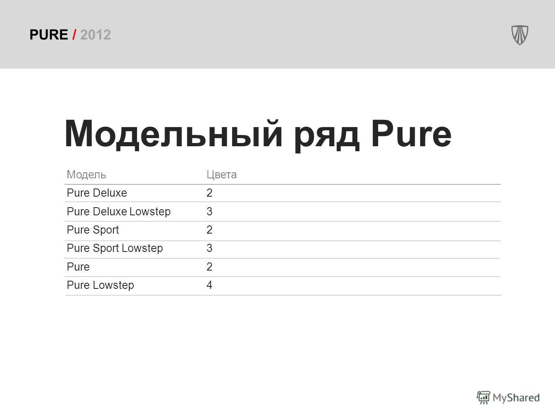 Модельный ряд Pure Модель Pure Deluxe Pure Deluxe Lowstep Pure Sport Pure Sport Lowstep Pure Pure Lowstep Цвета 2 3 2 3 2 4