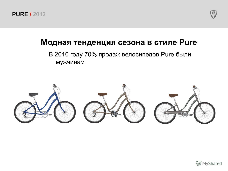 PURE / 2012 Модная тенденция сезона в стиле Pure В 2010 году 70% продаж велосипедов Pure были мужчинам