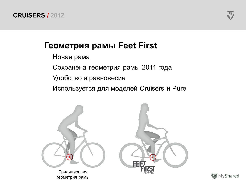 CRUISERS / 2012 Геометрия рамы Feet First Новая рама Сохранена геометрия рамы 2011 года Удобство и равновесие Используется для моделей Cruisers и Pure Традиционная геометрия рамы