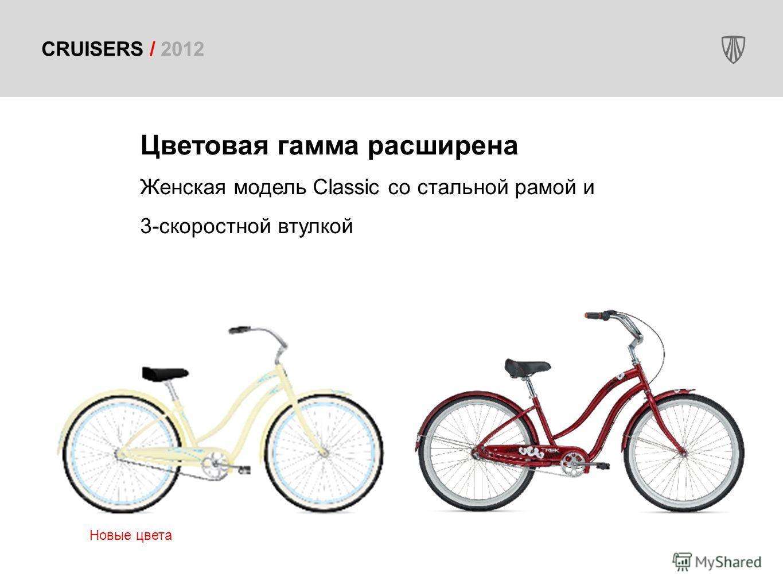 CRUISERS / 2012 Цветовая гамма расширена Женская модель Classic со стальной рамой и 3-скоростной втулкой Новые цвета