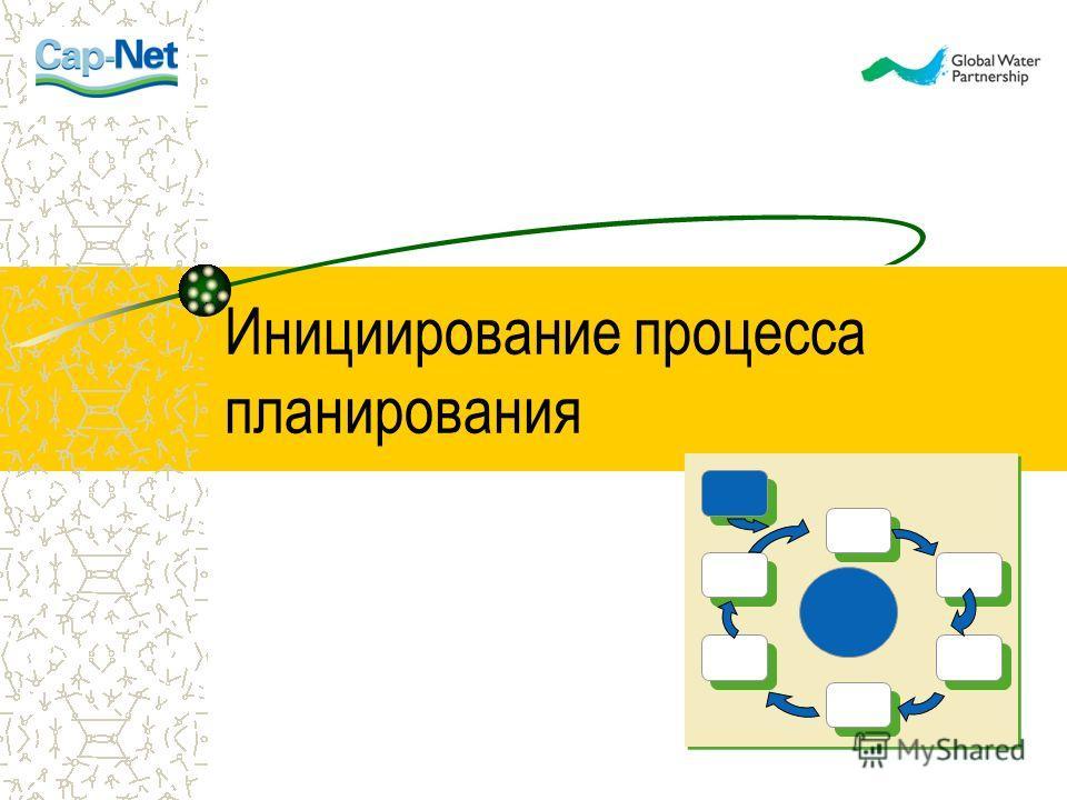 Инициирование процесса планирования