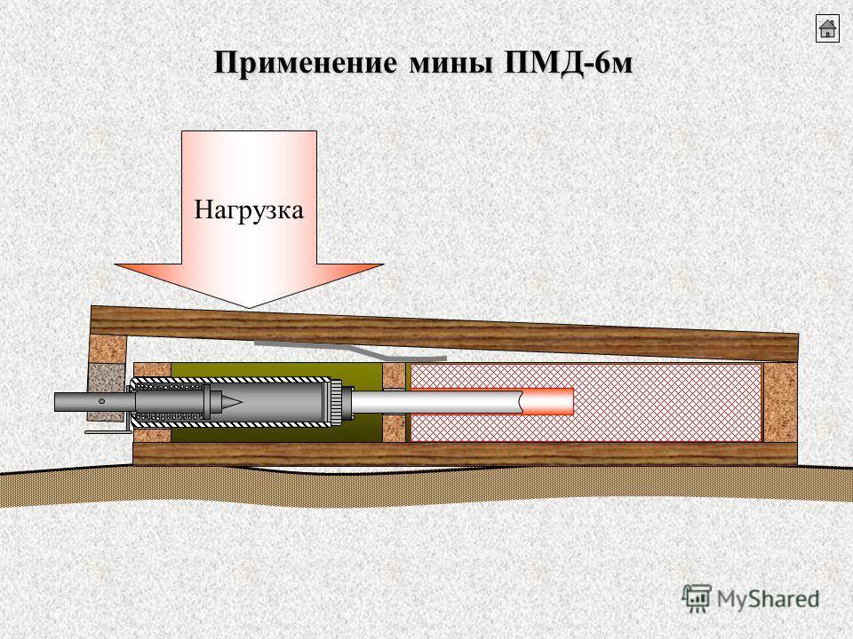 Применение мины ПМД-6м Нагрузка