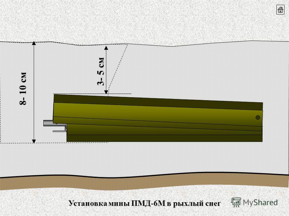 3- 5 см 8- 10 см Установка мины ПМД-6М в рыхлый снег