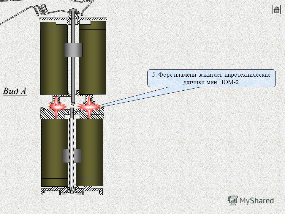 5. Форс пламени зажигает пиротехнические датчики мин ПОМ-2 Вид А