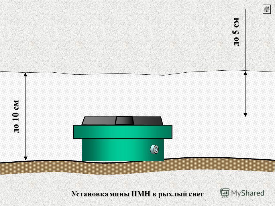 до 5 см до 10 см Установка мины ПМН в рыхлый снег