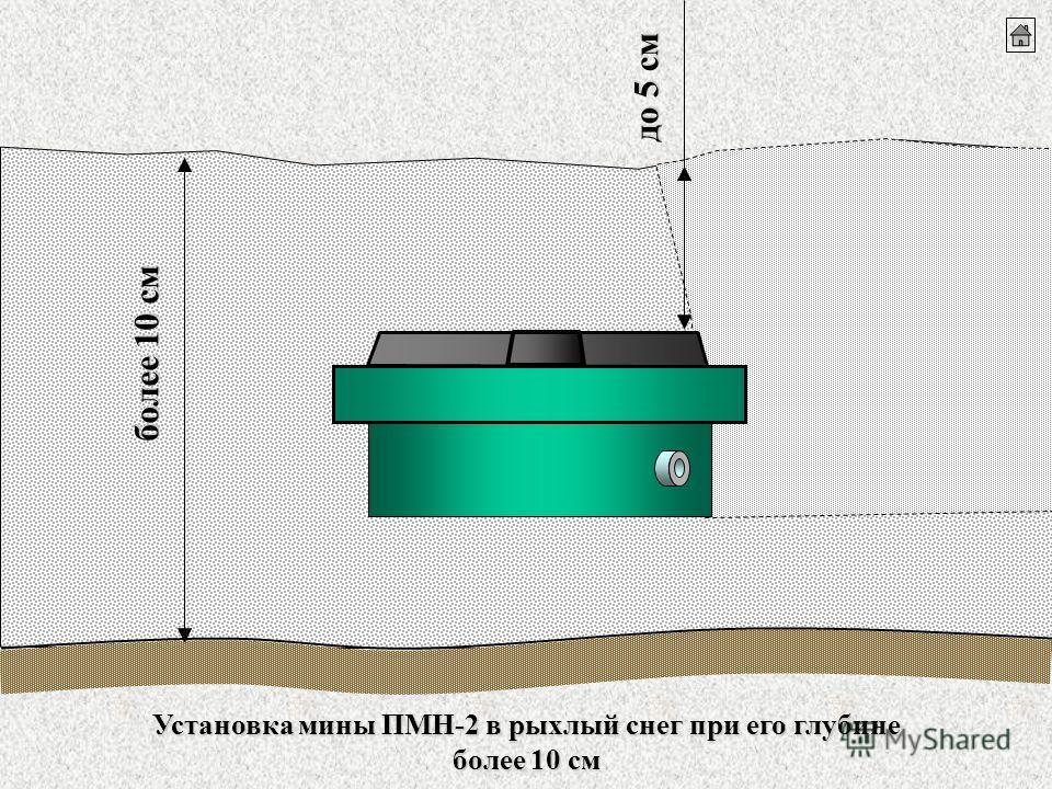 более 10 см Установка мины ПМН-2 в рыхлый снег при его глубине более 10 см до 5 см