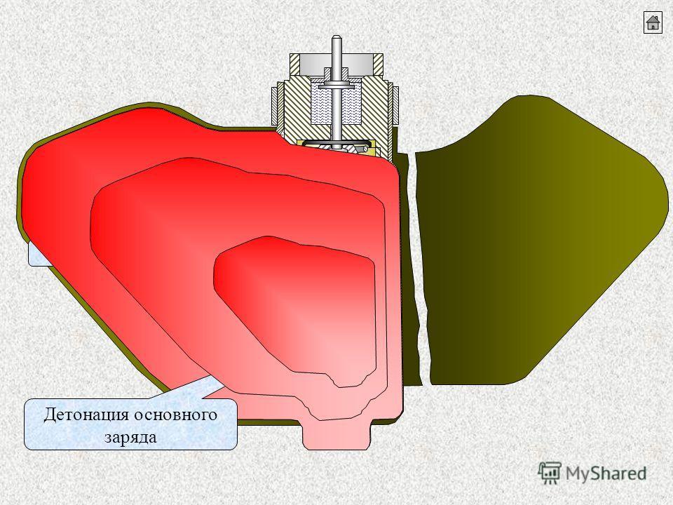 Взрыв капсюля- детонатора Взрыв детонатора Детонация основного заряда