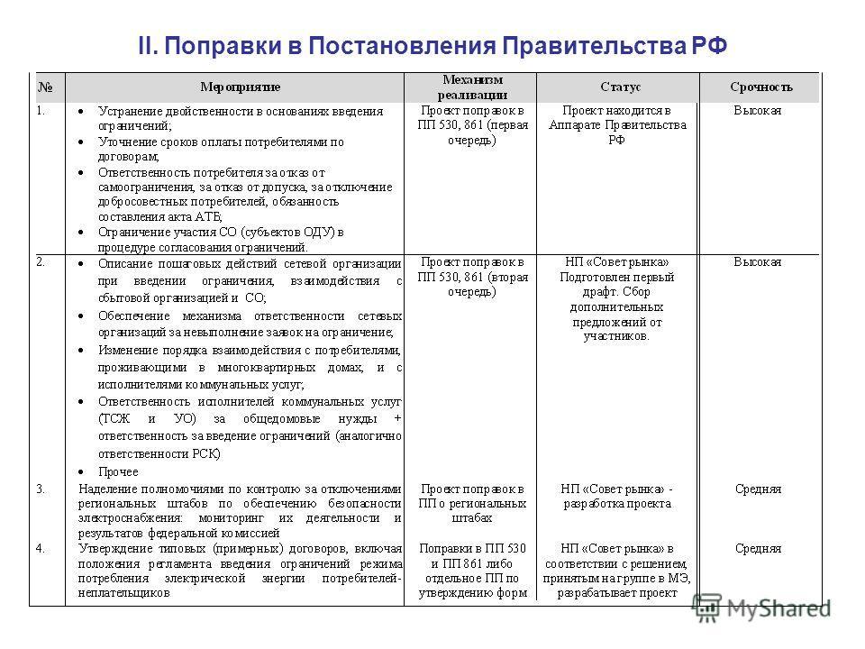 II. Поправки в Постановления Правительства РФ