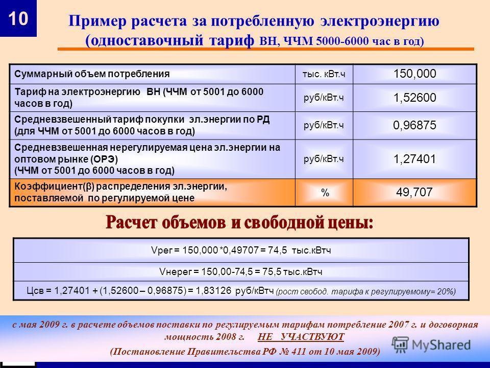 10 ОАО «ТАТЭНЕРГОСБЫТ» с мая 2009 г. в расчете объемов поставки по регулируемым тарифам потребление 2007 г. и договорная мощность 2008 г. НЕ УЧАСТВУЮТ (Постановление Правительства РФ 411 от 10 мая 2009) Пример расчета за потребленную электроэнергию (