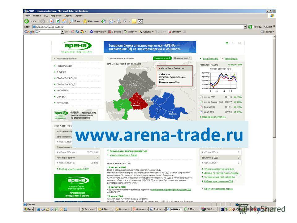 www.arena-trade.ru