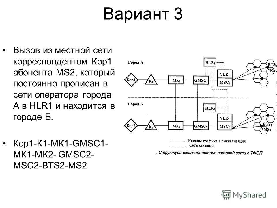 Вариант 3 Вызов из местной сети корреспондентом Кор1 абонента MS2, который постоянно прописан в сети оператора города А в HLR1 и находится в городе Б. Кор1-К1-МК1-GMSC1- МК1-МК2- GMSC2- MSC2-BTS2-MS2