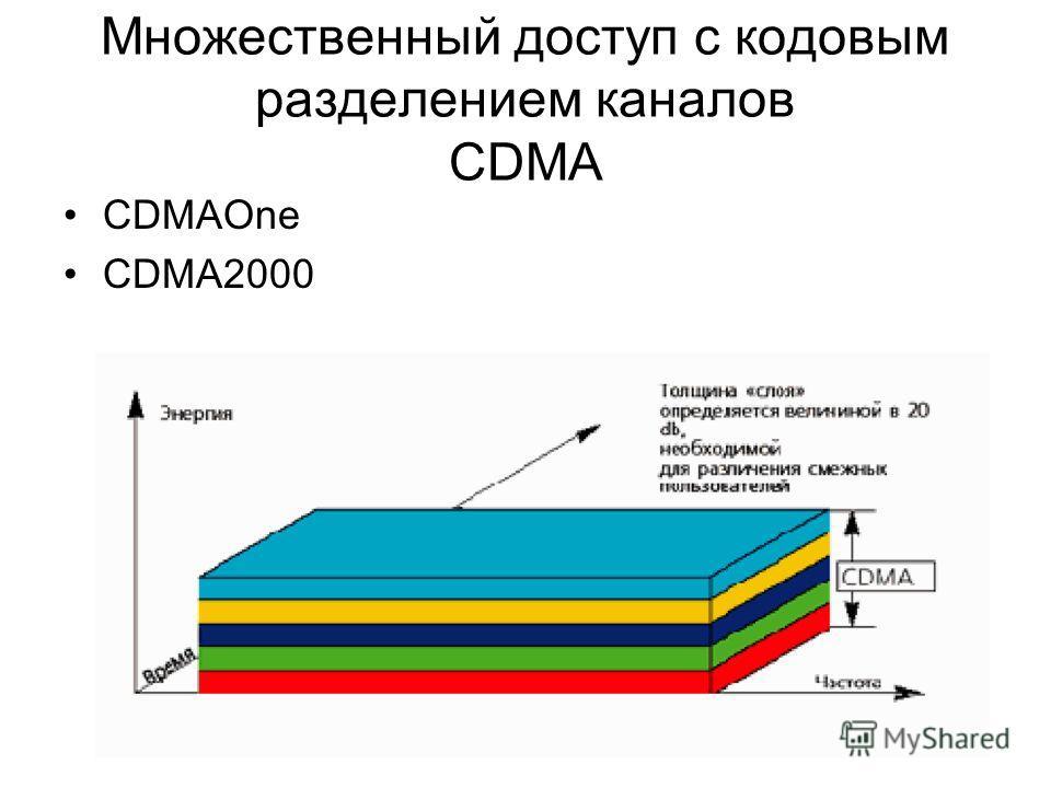 Множественный доступ с кодовым разделением каналов СDMA CDMAOne CDMA2000