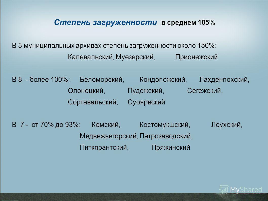 Степень загруженности в среднем 105% В 3 муниципальных архивах степень загруженности около 150%: Калевальский, Муезерский, Прионежский В 8 - более 100%: Беломорский, Кондопожский, Лахденпохский, Олонецкий, Пудожский, Сегежский, Сортавальский, Суоярвс