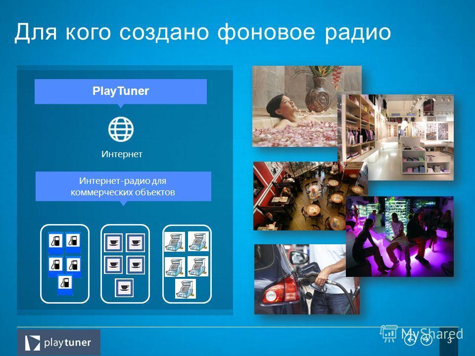 Для кого создано фоновое радио Интернет Интернет-радио для коммерческих объектов PlayTuner 3