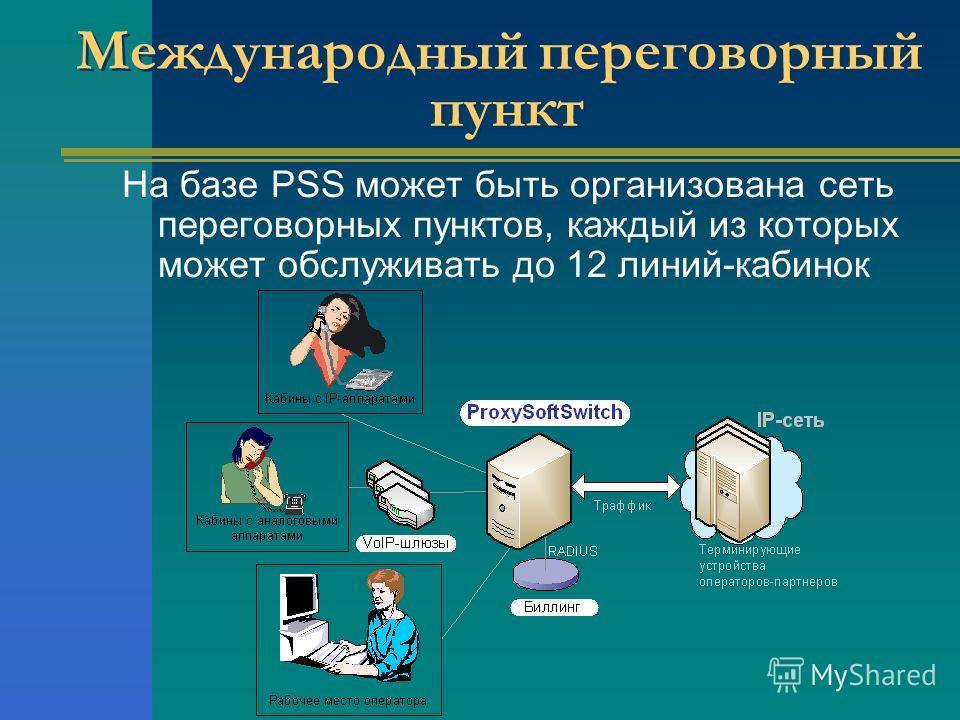 Международный переговорный пункт На базе PSS может быть организована сеть переговорных пунктов, каждый из которых может обслуживать до 12 линий-кабинок