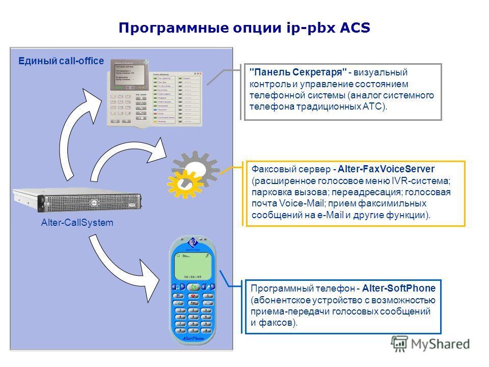 Программные опции ip-pbx ACS Программный телефон - Alter-SoftPhone (абонентское устройство с возможностью приема-передачи голосовых сообщений и факсов).
