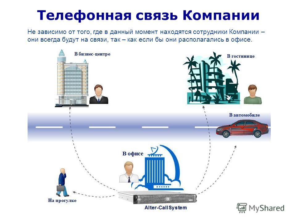 Телефонная связь Компании Не зависимо от того, где в данный момент находятся сотрудники Компании – они всегда будут на связи, так – как если бы они располагались в офисе.