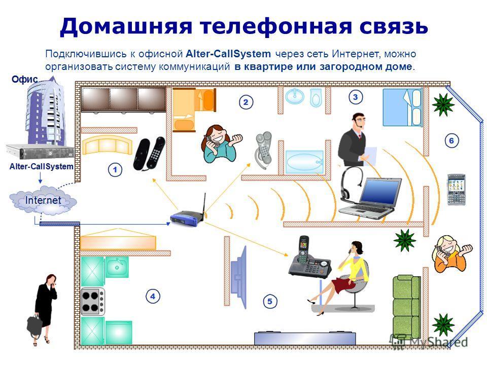 Подключившись к офисной Alter-CallSystem через сеть Интернет, можно организовать систему коммуникаций в квартире или загородном доме. Домашняя телефонная связь