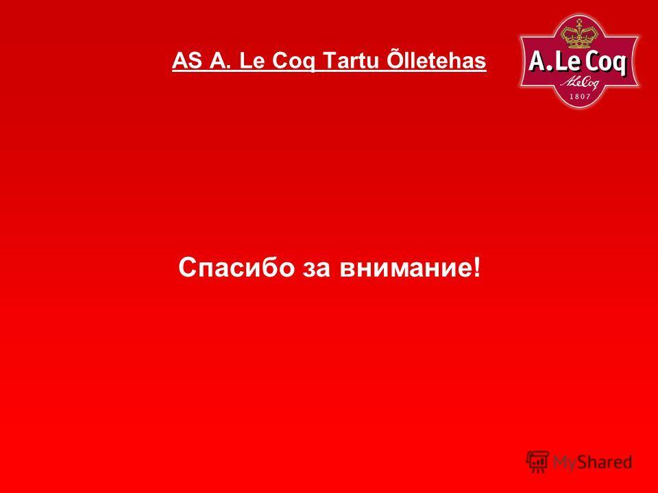 AS A. Le Coq Tartu Õlletehas Спасибо за внимание!