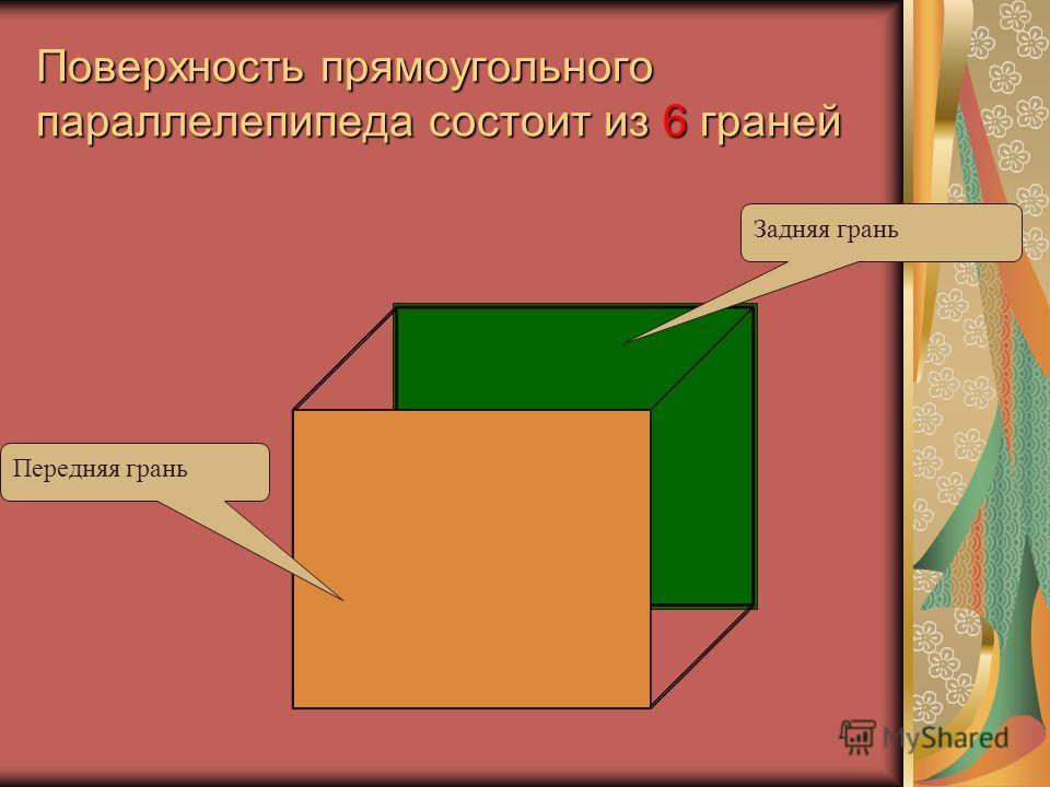 Поверхность прямоугольного параллелепипеда состоит из 6 граней Задняя грань Передняя грань