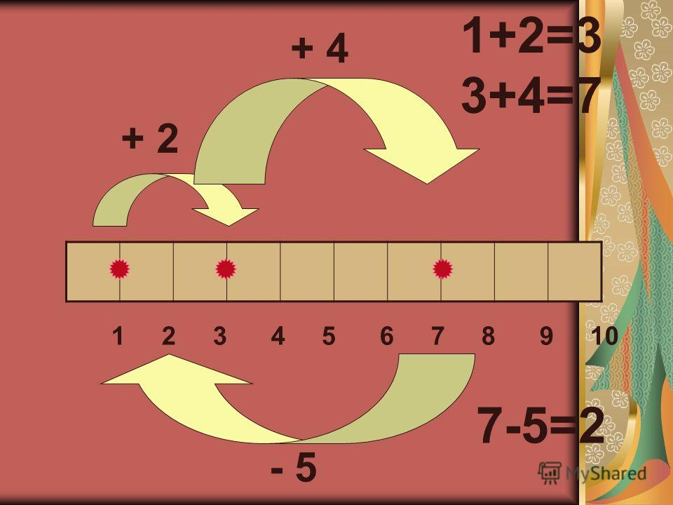 1 2 3 4 5 6 7 8 9 10 + 2 + 4 - 5 1+2=3 3+4=7 7-5=2