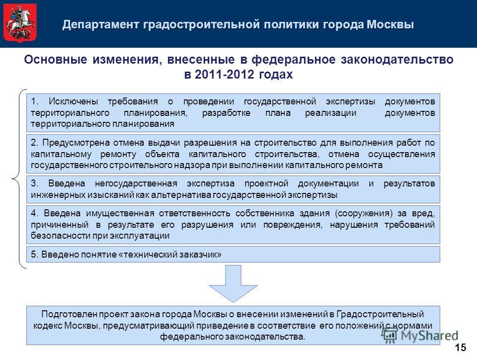 Департамент градостроительной политики города Москвы Основные изменения, внесенные в федеральное законодательство в 2011-2012 годах 1. Исключены требования о проведении государственной экспертизы документов территориального планирования, разработке п