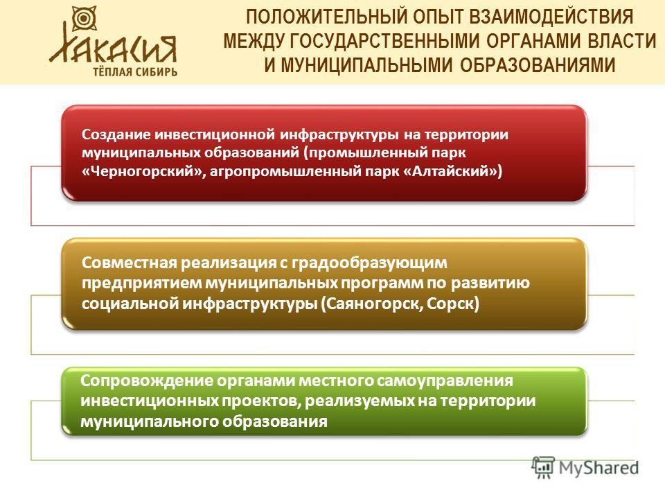 ПОЛОЖИТЕЛЬНЫЙ ОПЫТ ВЗАИМОДЕЙСТВИЯ МЕЖДУ ГОСУДАРСТВЕННЫМИ ОРГАНАМИ ВЛАСТИ И МУНИЦИПАЛЬНЫМИ ОБРАЗОВАНИЯМИ Создание инвестиционной инфраструктуры на территории муниципальных образований (промышленный парк «Черногорский», агропромышленный парк «Алтайский