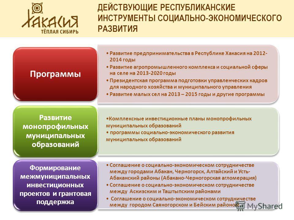 ДЕЙСТВУЮЩИЕ РЕСПУБЛИКАНСКИЕ ИНСТРУМЕНТЫ СОЦИАЛЬНО-ЭКОНОМИЧЕСКОГО РАЗВИТИЯ Развитие предпринимательства в Республике Хакасия на 2012- 2014 годы Развитие агропромышленного комплекса и социальной сферы на селе на 2013-2020 годы Президентская программа п