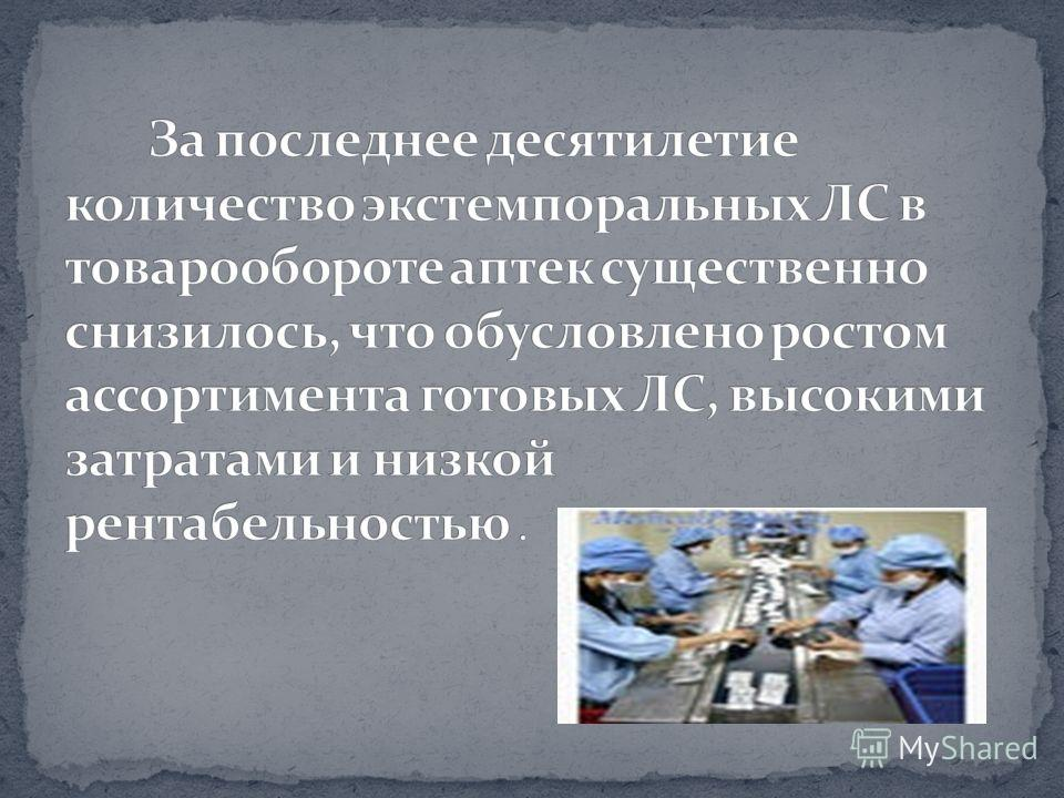 Выполнили: Выполнили: Елуфимова К. Карлина К. Руководитель: Попова Ю. А.