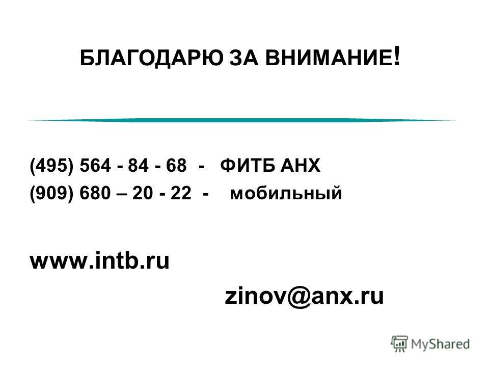 БЛАГОДАРЮ ЗА ВНИМАНИЕ ! (495) 564 - 84 - 68 - ФИТБ АНХ (909) 680 – 20 - 22 - мобильный www.intb.ru zinov@anx.ru